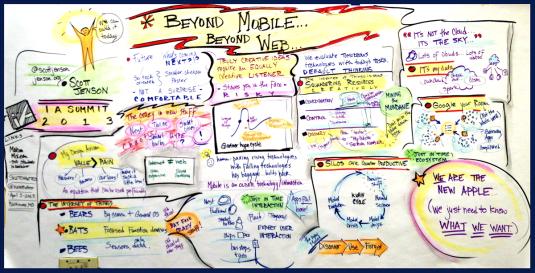 _Apr05_Keynote01-BeyondMobile_sm