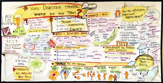 _Apr05_Keynote02-Disaster_sm