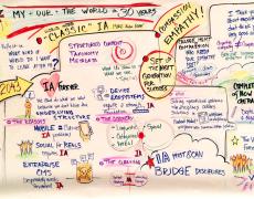 Sketchnotes :: IA Summit 2013