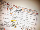 Sketchnotes from UX bookclub SF :: Microinteractions with Dan Saffer