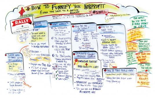 funnify_nonprofit