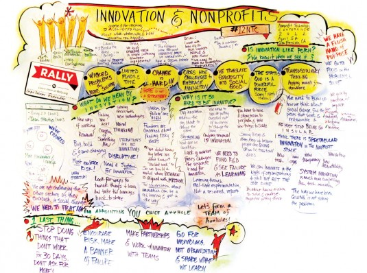 innovation_nonprofit