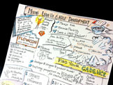 Sketchnotes from Lean UX Meetup :: Mixing Lean UX & Agile Development with Courtney Hemphill