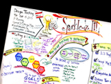 Sketchnotes from Design Thinking Meetup :: Sparkle-ize It! with Audrey Crane