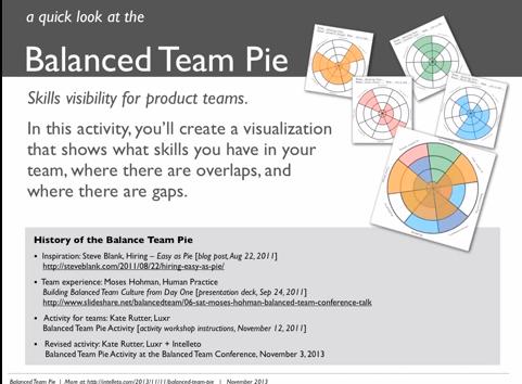 Balanced team pie video