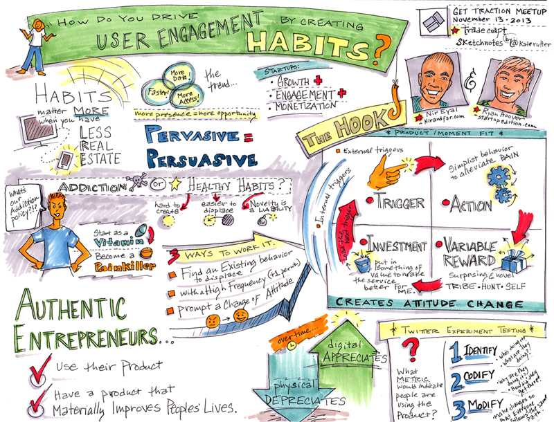 Sketchnotes from the Get Traction meetup, Nov 13, 2013