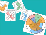 balanced team pie visual