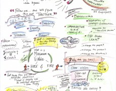 Sketchnotes :: Lean Camp SF 2013