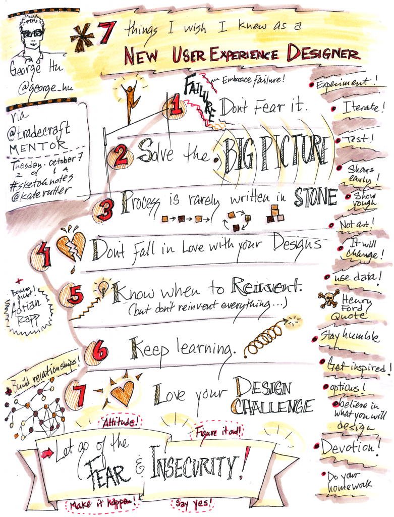 Sketchnotes from George Hu, Tradecraft Mentor. Oct 7, 2014