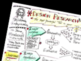 Sketchnotes from Tradecraft Mentor :: Design Research: the Most Powerful Tool in your Toolbox, with Mary Wharmby