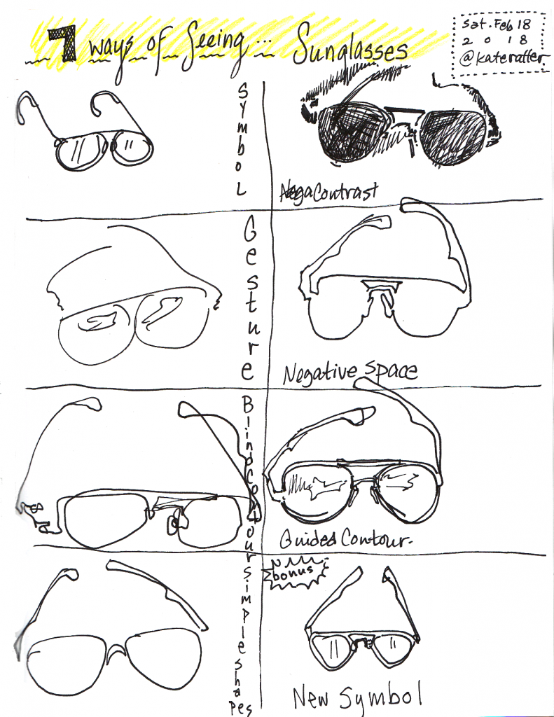 ccaStorySketches_04_7WaysofSeeing_sunglasses
