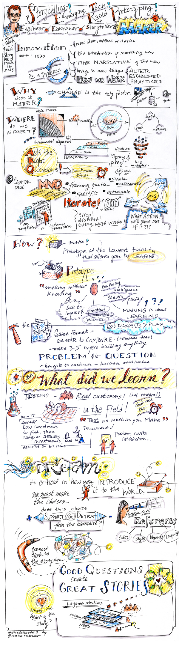 Sketchnotes from Apurva Shah, March 16, 2018