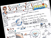 "Sketchnotes of ""Storytelling + Emergent Tech + Prototyping"" with Apurva Shah [March 2018]"